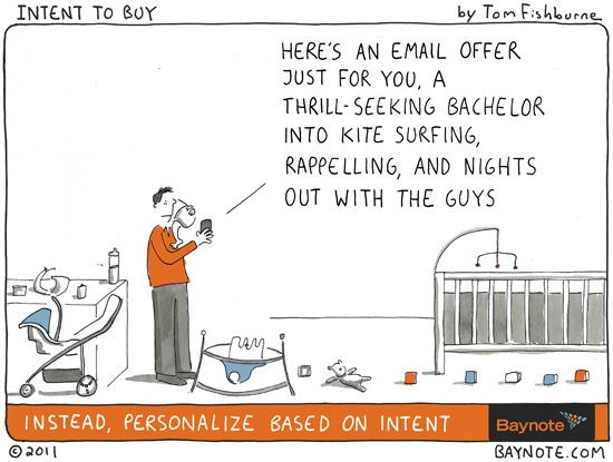 The-Marketoonist-Intent-to-buy